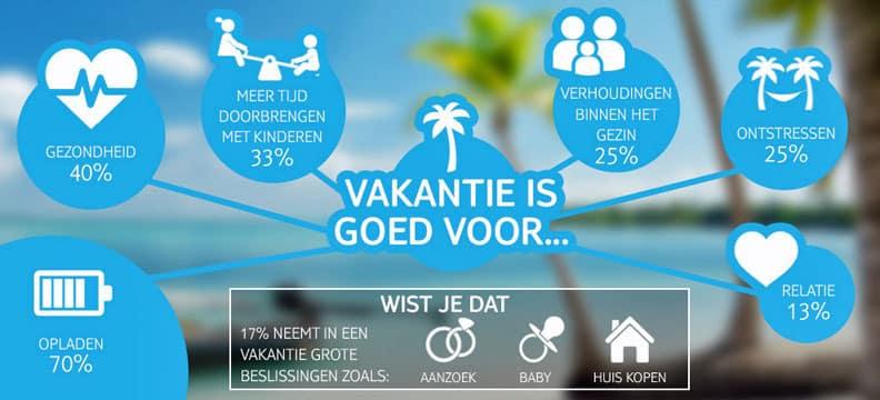 Vakantie-goed-gezondheid